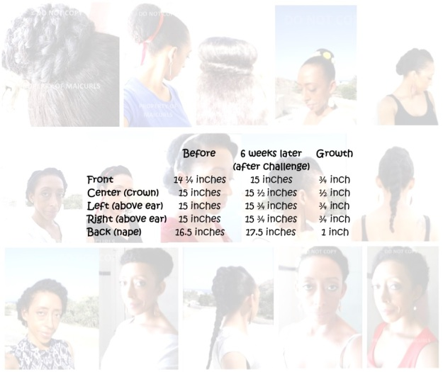 Hair Growth Measurements